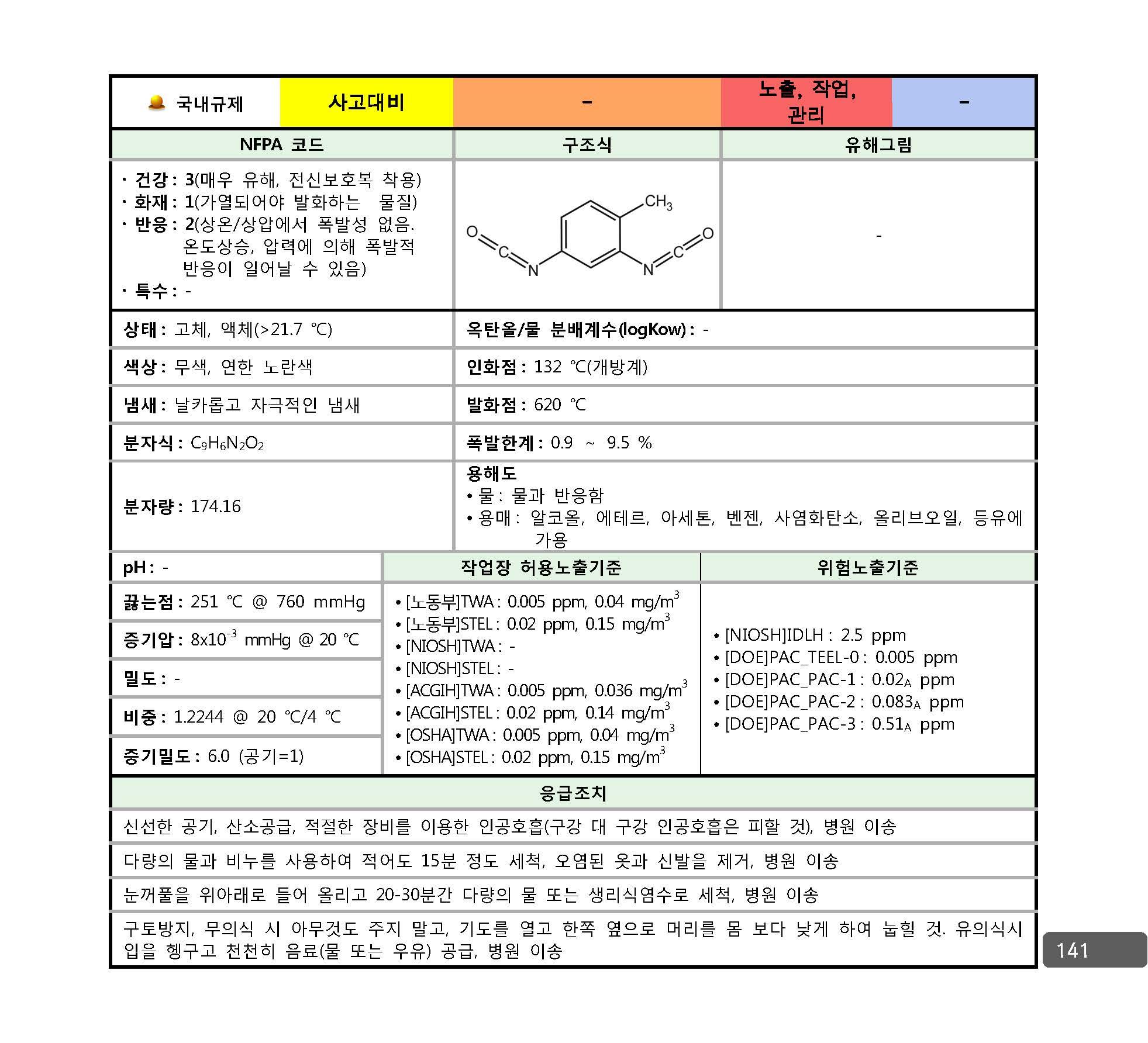 사고대비물질_대응매뉴얼_페이지_134.jpg