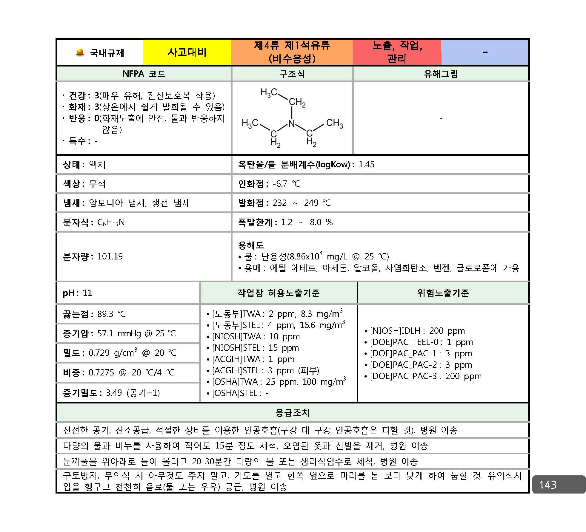 사고대비물질_대응매뉴얼_페이지_136.jpg