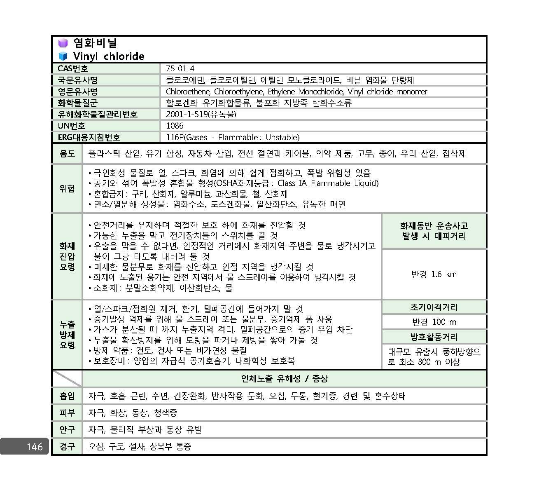 사고대비물질_대응매뉴얼_페이지_139.jpg