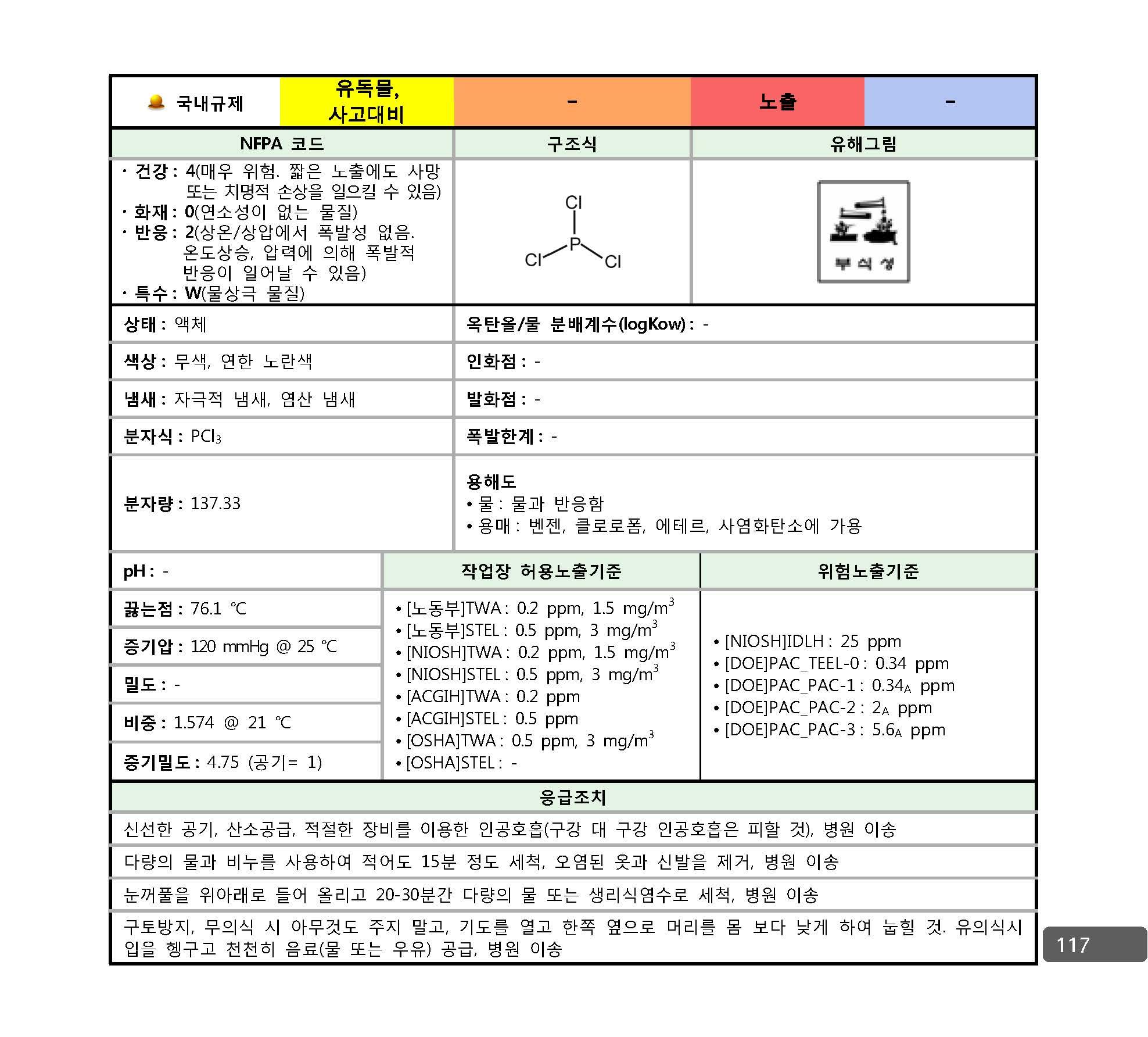 사고대비물질_대응매뉴얼_페이지_110.jpg
