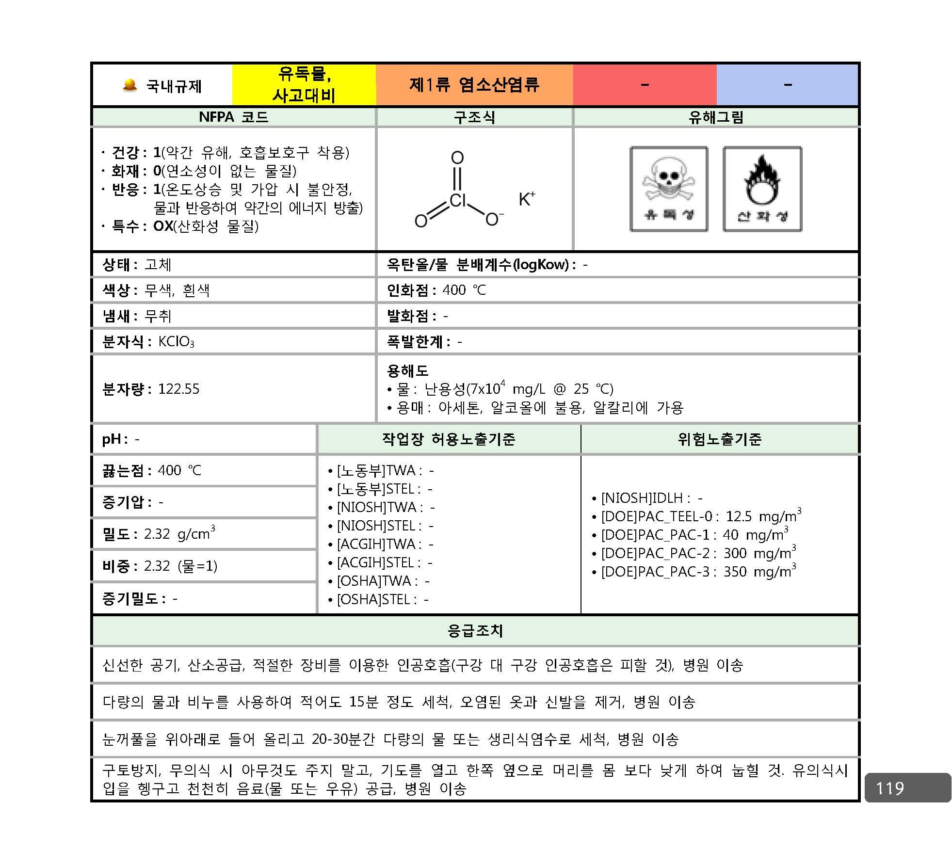 사고대비물질_대응매뉴얼_페이지_112.jpg