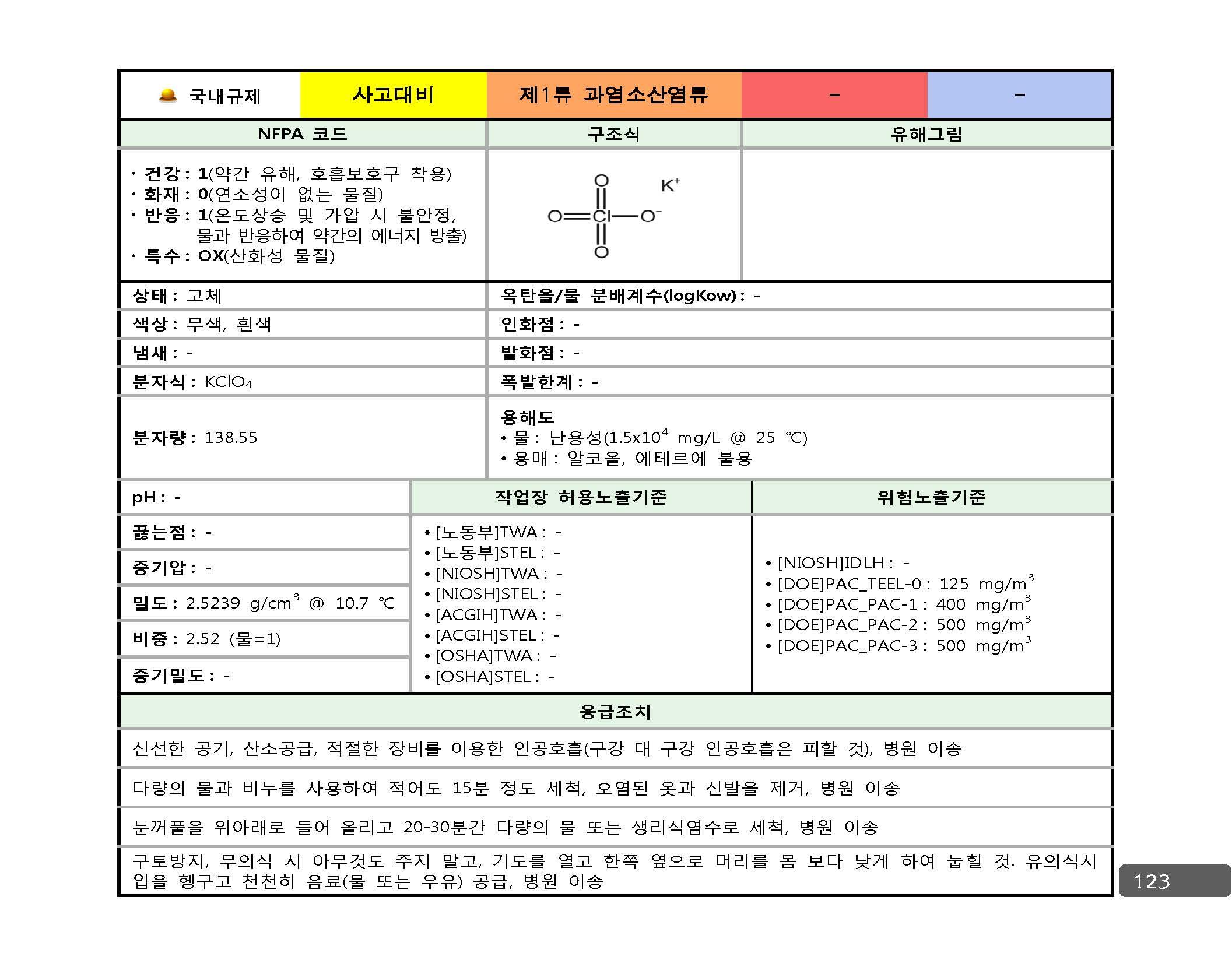 사고대비물질_대응매뉴얼_페이지_116.jpg