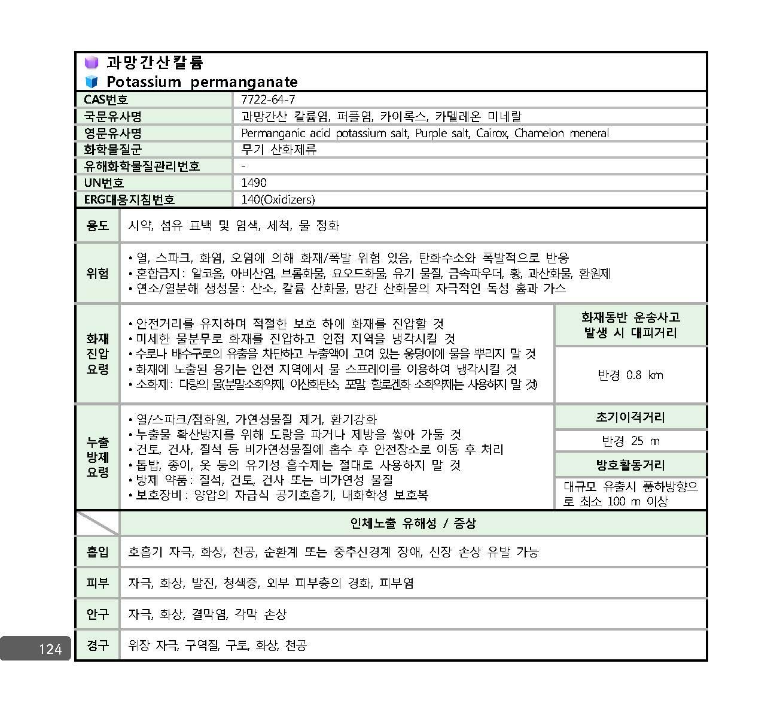 사고대비물질_대응매뉴얼_페이지_117.jpg