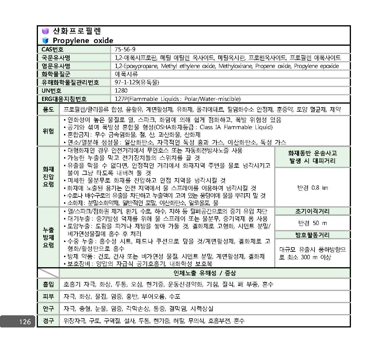 사고대비물질_대응매뉴얼_페이지_119.jpg