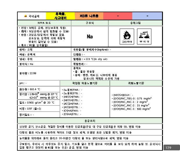 사고대비물질_대응매뉴얼_페이지_122.jpg