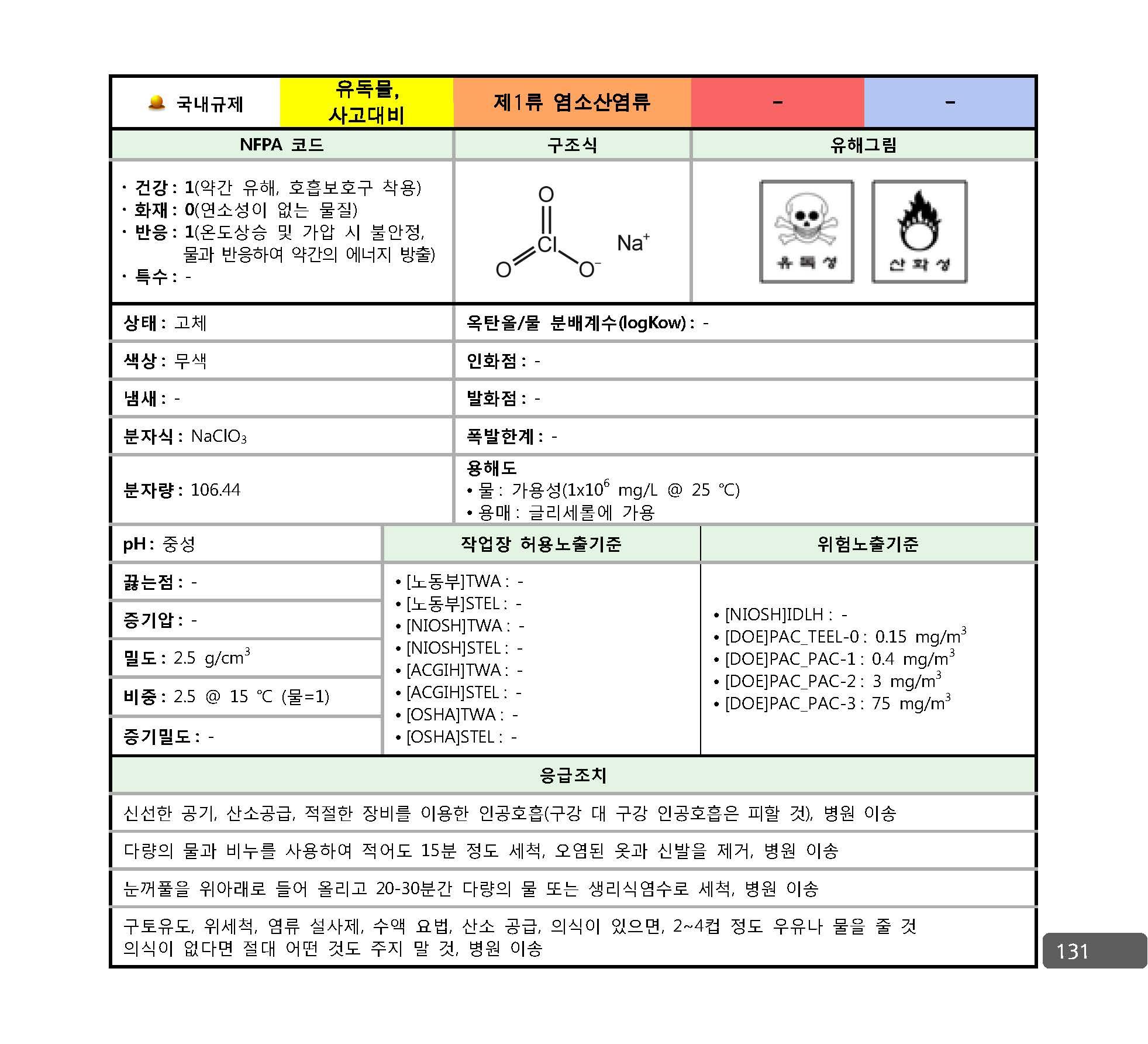 사고대비물질_대응매뉴얼_페이지_124.jpg