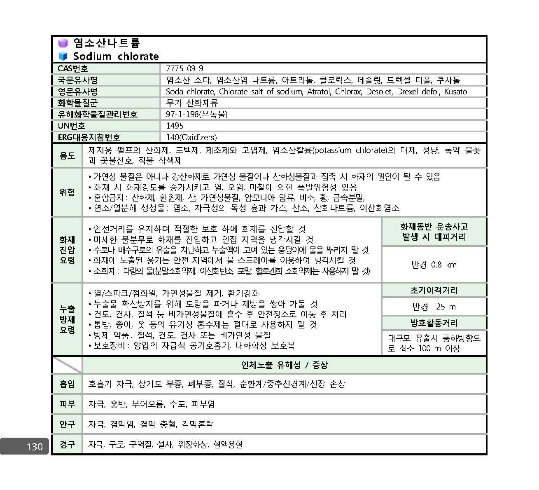 사고대비물질_대응매뉴얼_페이지_123.jpg