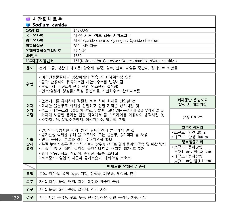 사고대비물질_대응매뉴얼_페이지_125.jpg