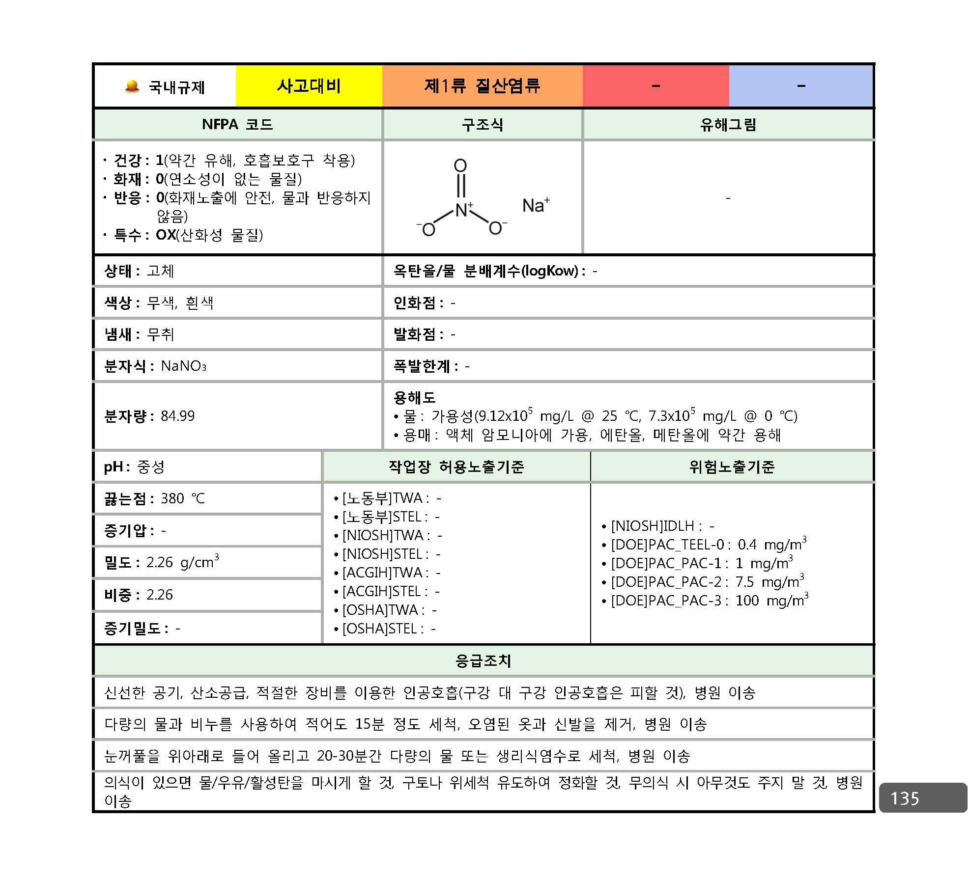 사고대비물질_대응매뉴얼_페이지_128.jpg