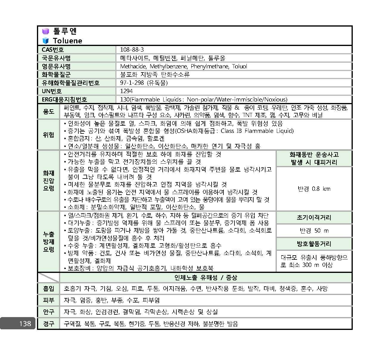 사고대비물질_대응매뉴얼_페이지_131.jpg