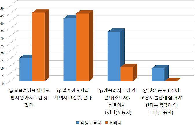 그래프01.jpg