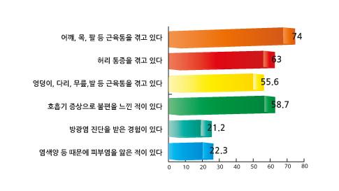 봉제 그래프.jpg
